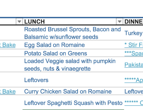 Whole30 Week1 Meal Plan, Groceries & Notes